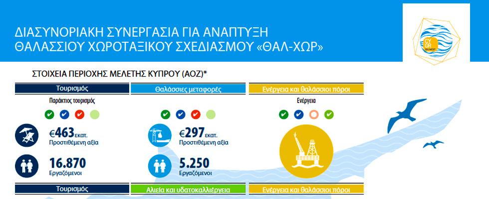 Infographic Thal-xor